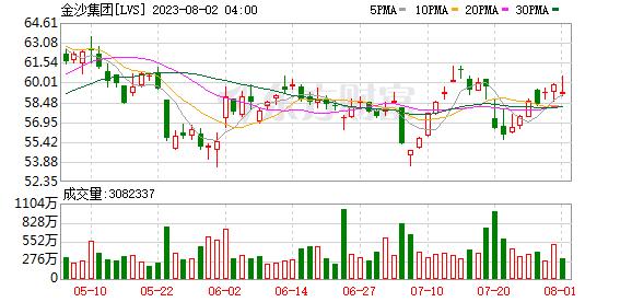 K图 LVS_0