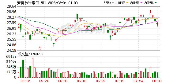 K图 MT_0