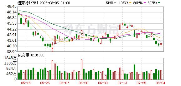 K图 NEM_0