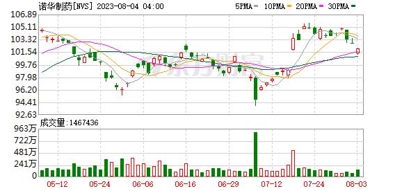 K图 NVS_0