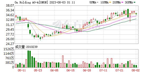 K图 ONON_0
