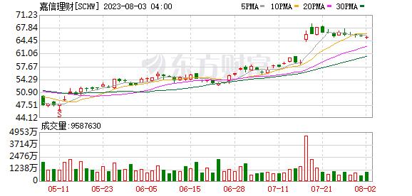 K图 SCHW_0