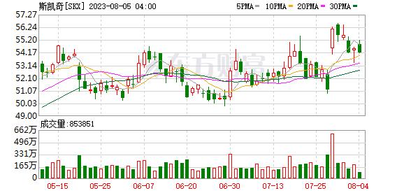 K图 SKX_0