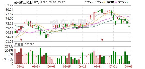 K圖 SQM_0