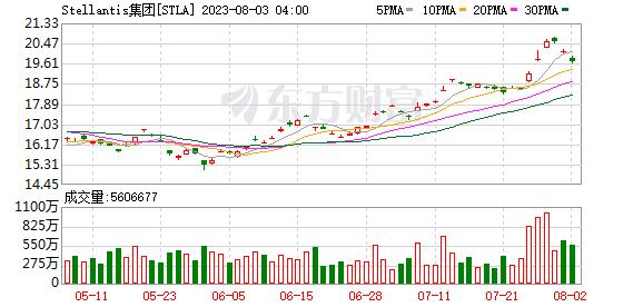 K图 STLA_0