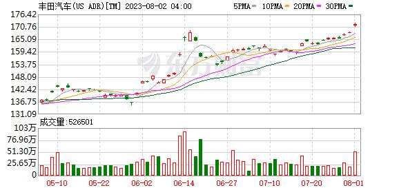K图 TM_0