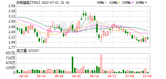 K图 TUYA_0