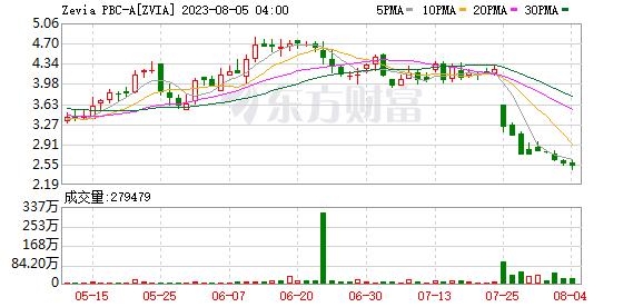 K图 ZVIA_0