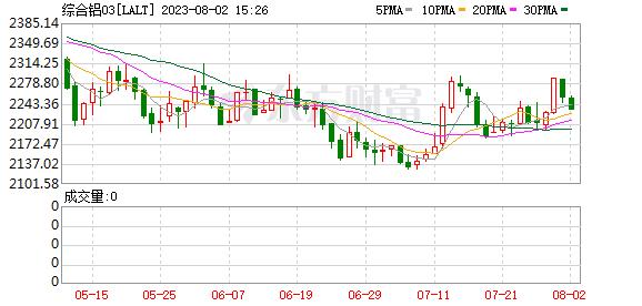 K圖 LALT_0