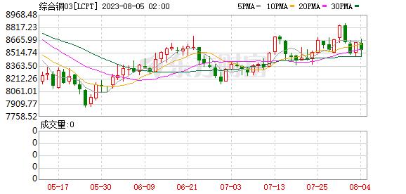 K图 LCPT_0
