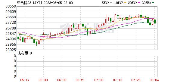 K图 LTNT_0