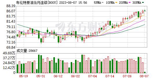K图 B00Y_0
