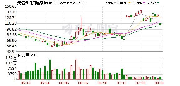 K图 M00Y_0