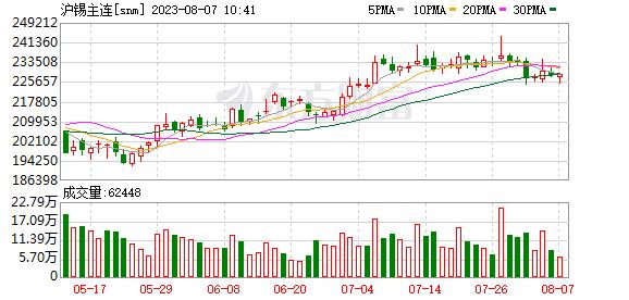 K图 snm_0