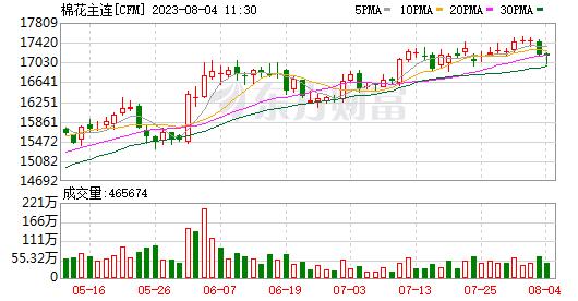 K图 CFM_0