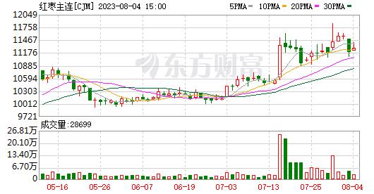 K图 CJM_0