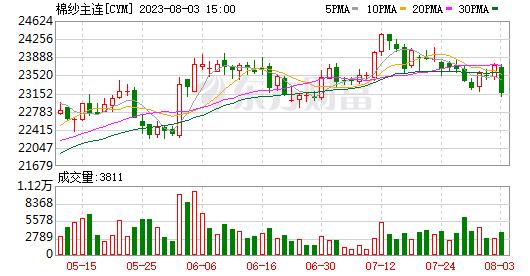 K图 CYM_0