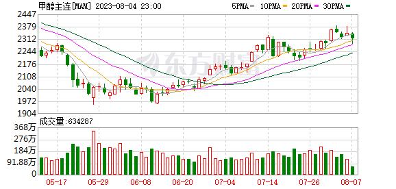 K图 MAM_0