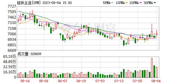 K图 SFM_0