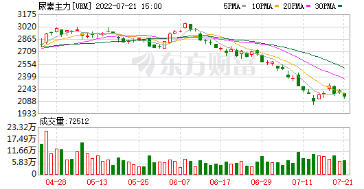 K图 URM_0