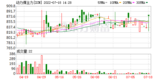 K图 ZCM_0