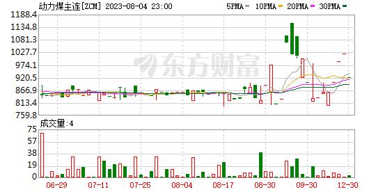 K圖 ZCM_0