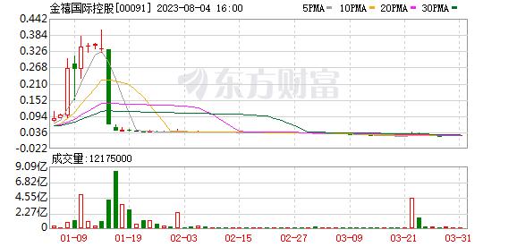 金禧国际控股(00091)计划以300万港元认购一家保险经纪公司75%的股份