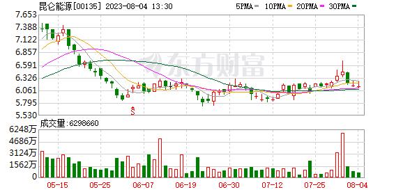 K图 00135_0
