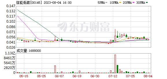 K图 00145_0