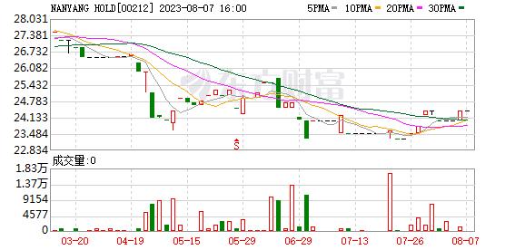 K图 00212_0