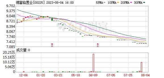 K图 00225_0