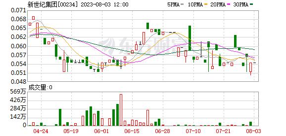 K图 00234_0