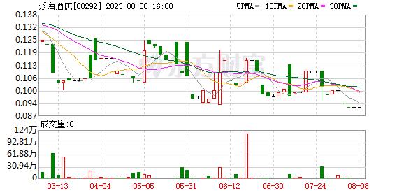 K图 00292_0