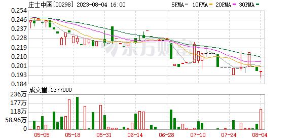 K图 00298_0