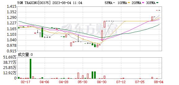 K图 00375_0