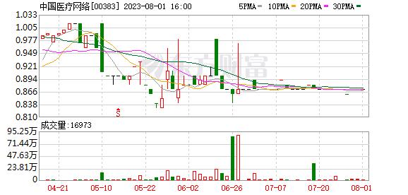 K图 00383_0