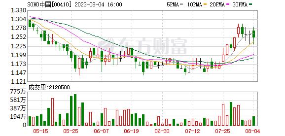 K图 00410_0