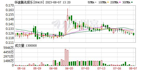 K图 00419_0