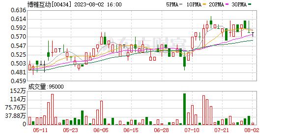 K图 00434_0