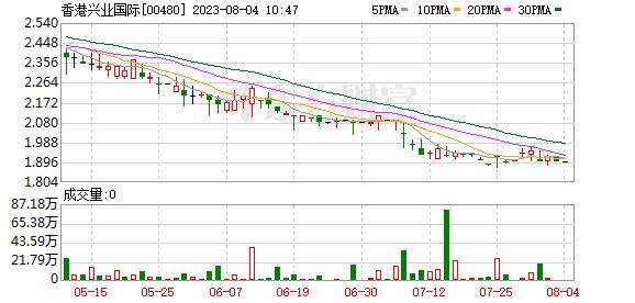 K�D 00480_0