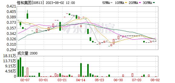 K图 00513_0