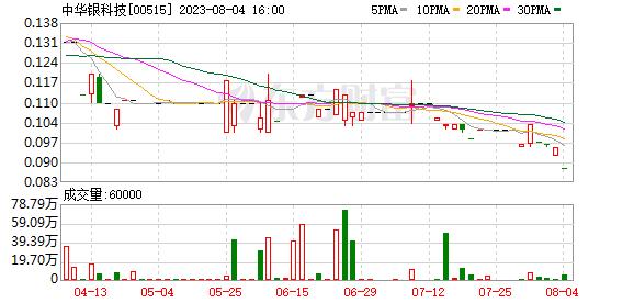 K图 00515_0