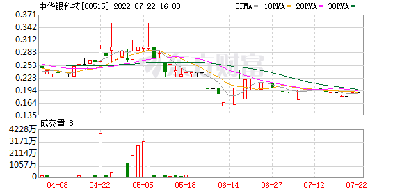 K圖 00515_0