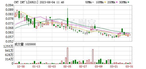 K圖 00521_0