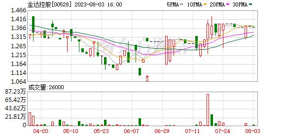 K图 00528_0