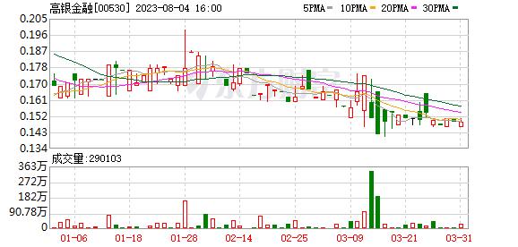 K图 00530_0
