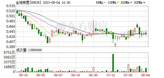 K图 00535_0