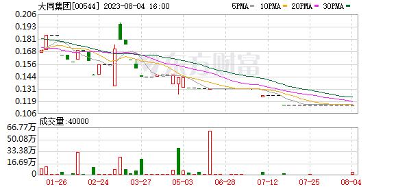 K图 00544_0