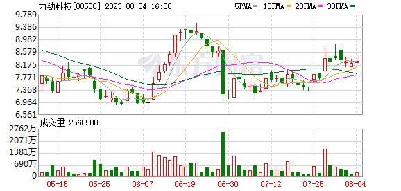 K图 00558_0