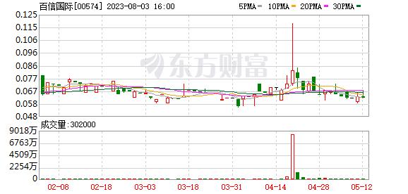 K图 00574_0